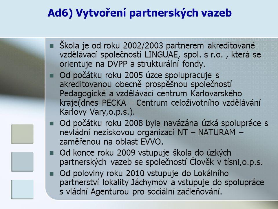 Ad6) Vytvoření partnerských vazeb Škola je od roku 2002/2003 partnerem akreditované vzdělávací společnosti LINGUAE, spol. s r.o., která se orientuje n