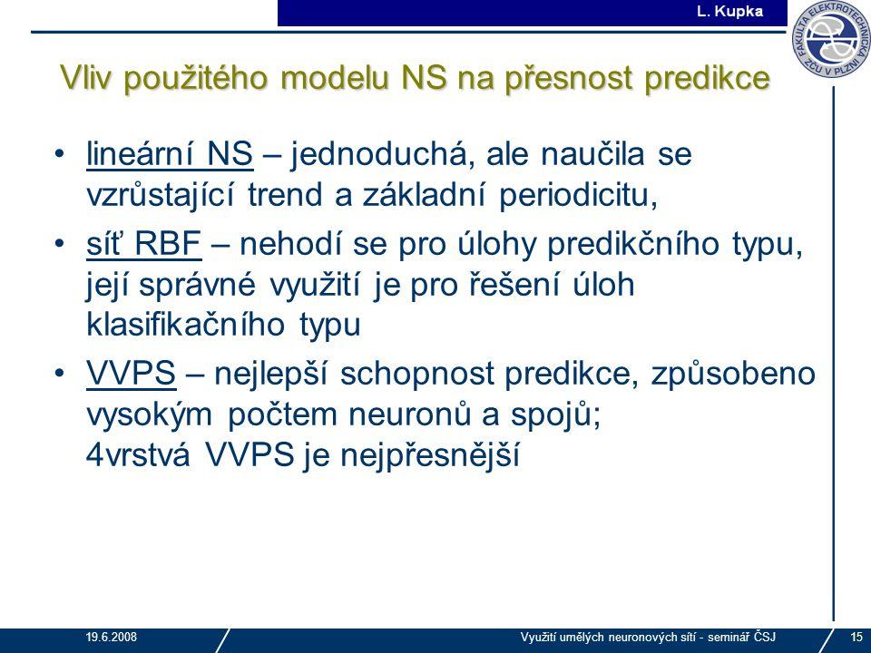 J. Tupa 19.6.2008Využití umělých neuronových sítí - seminář ČSJ15 Vliv použitého modelu NS na přesnost predikce lineární NS – jednoduchá, ale naučila