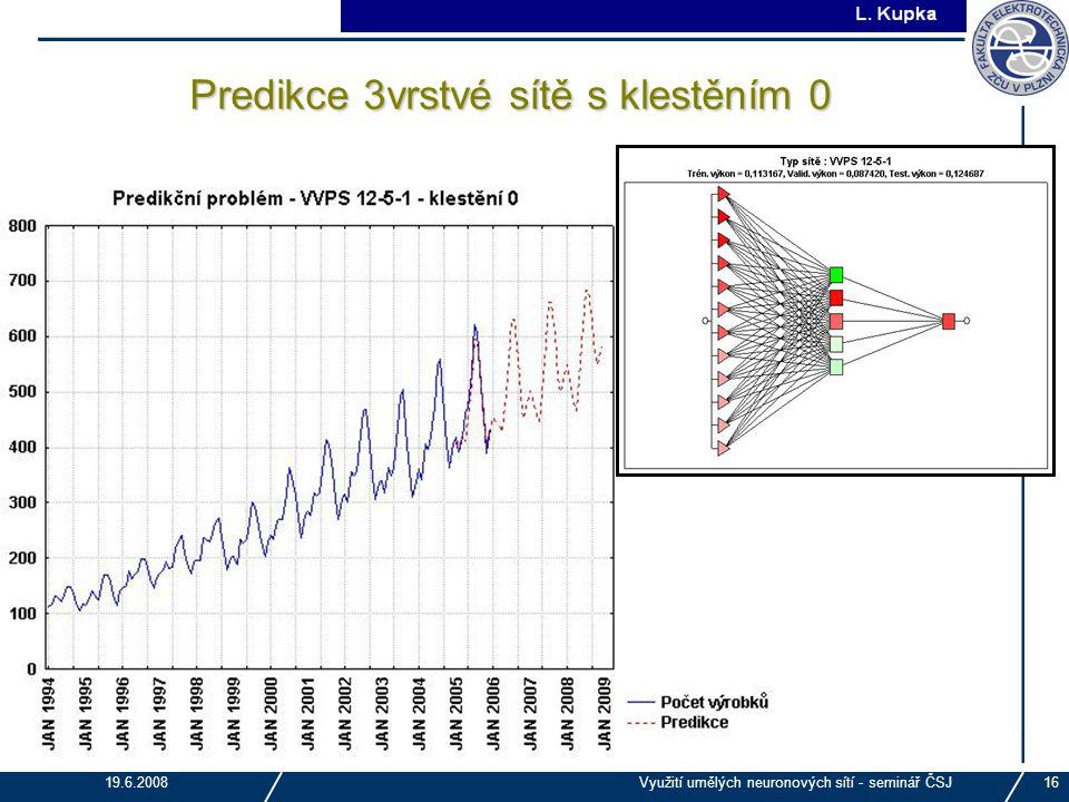 J. Tupa 19.6.2008Využití umělých neuronových sítí - seminář ČSJ16 Predikce 3vrstvé sítě s klestěním 0