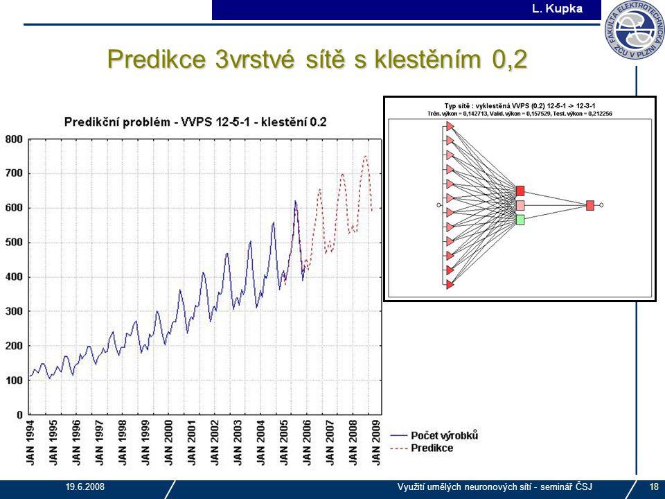 J. Tupa 19.6.2008Využití umělých neuronových sítí - seminář ČSJ18 Predikce 3vrstvé sítě s klestěním 0,2