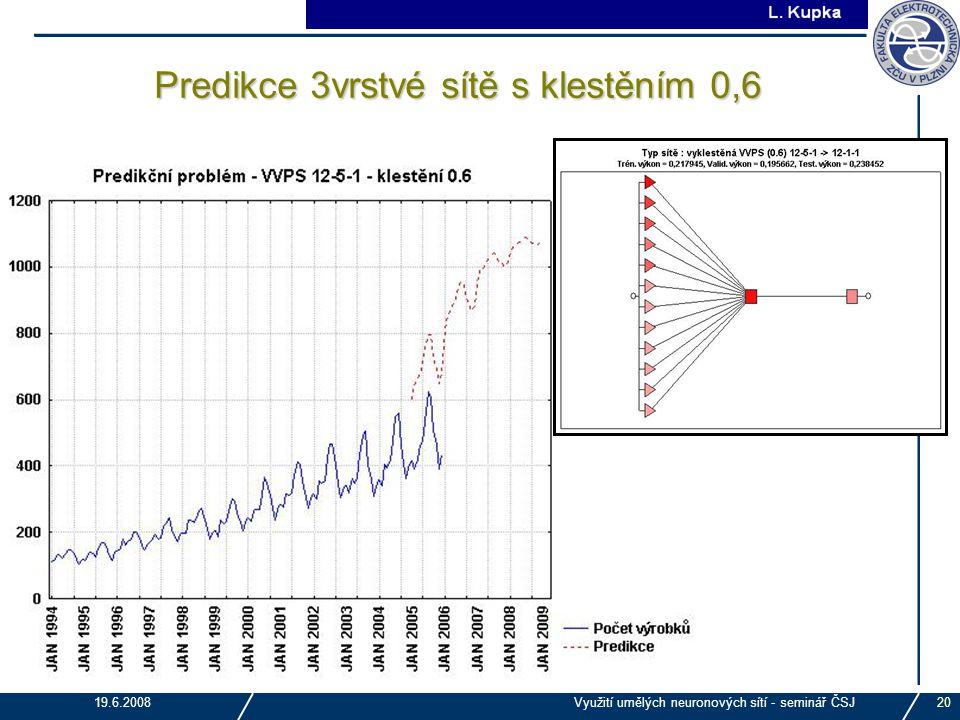 J. Tupa 19.6.2008Využití umělých neuronových sítí - seminář ČSJ20 Predikce 3vrstvé sítě s klestěním 0,6