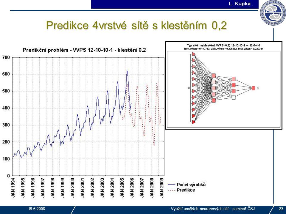 J. Tupa 19.6.2008Využití umělých neuronových sítí - seminář ČSJ23 Predikce 4vrstvé sítě s klestěním 0,2