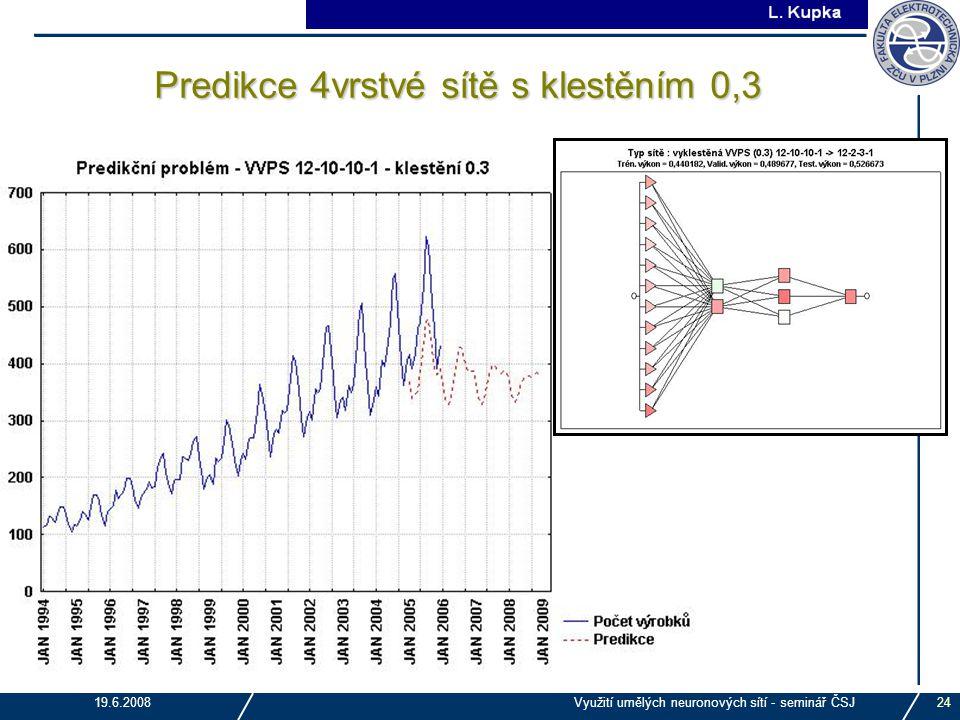 J. Tupa 19.6.2008Využití umělých neuronových sítí - seminář ČSJ24 Predikce 4vrstvé sítě s klestěním 0,3