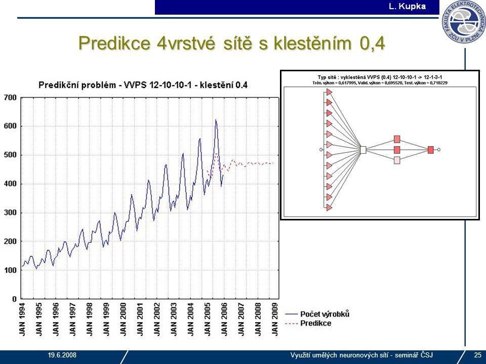 J. Tupa 19.6.2008Využití umělých neuronových sítí - seminář ČSJ25 Predikce 4vrstvé sítě s klestěním 0,4