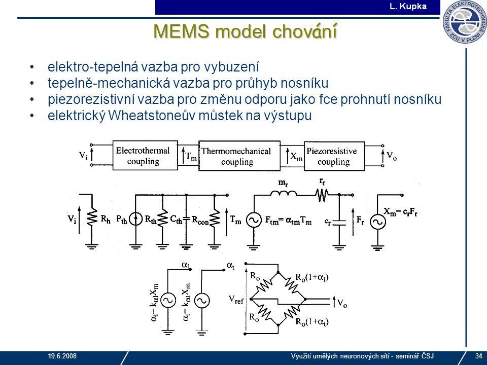 J. Tupa 19.6.2008Využití umělých neuronových sítí - seminář ČSJ34 MEMS model chov á n í elektro-tepelná vazba pro vybuzení tepelně-mechanická vazba pr