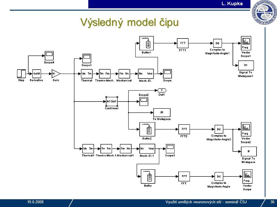 J. Tupa 19.6.2008Využití umělých neuronových sítí - seminář ČSJ36 Výsledný model čipu
