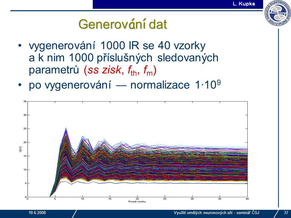 J. Tupa 19.6.2008Využití umělých neuronových sítí - seminář ČSJ37 Generov á n í dat vygenerování 1000 IR se 40 vzorky a k nim 1000 příslušných sledova