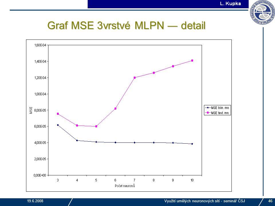 J. Tupa 19.6.2008Využití umělých neuronových sítí - seminář ČSJ46 Graf MSE 3vrstvé MLPN ― detail