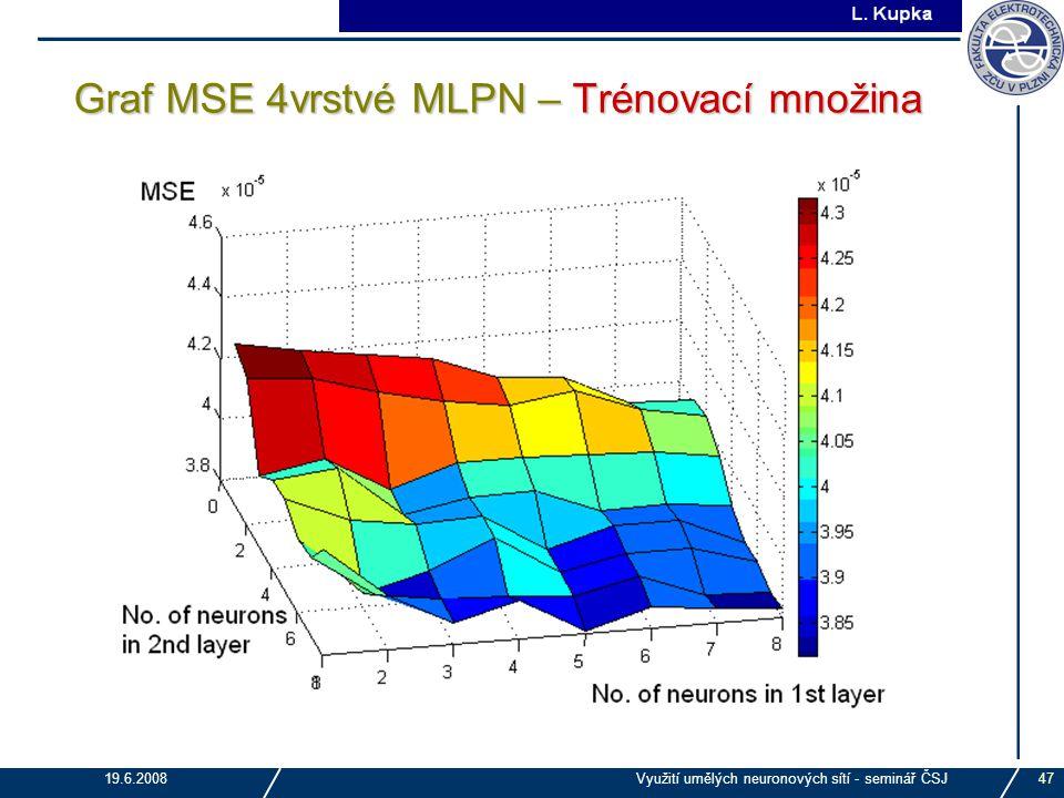 J. Tupa 19.6.2008Využití umělých neuronových sítí - seminář ČSJ47 Graf MSE 4vrstvé MLPN – Trénovací množina