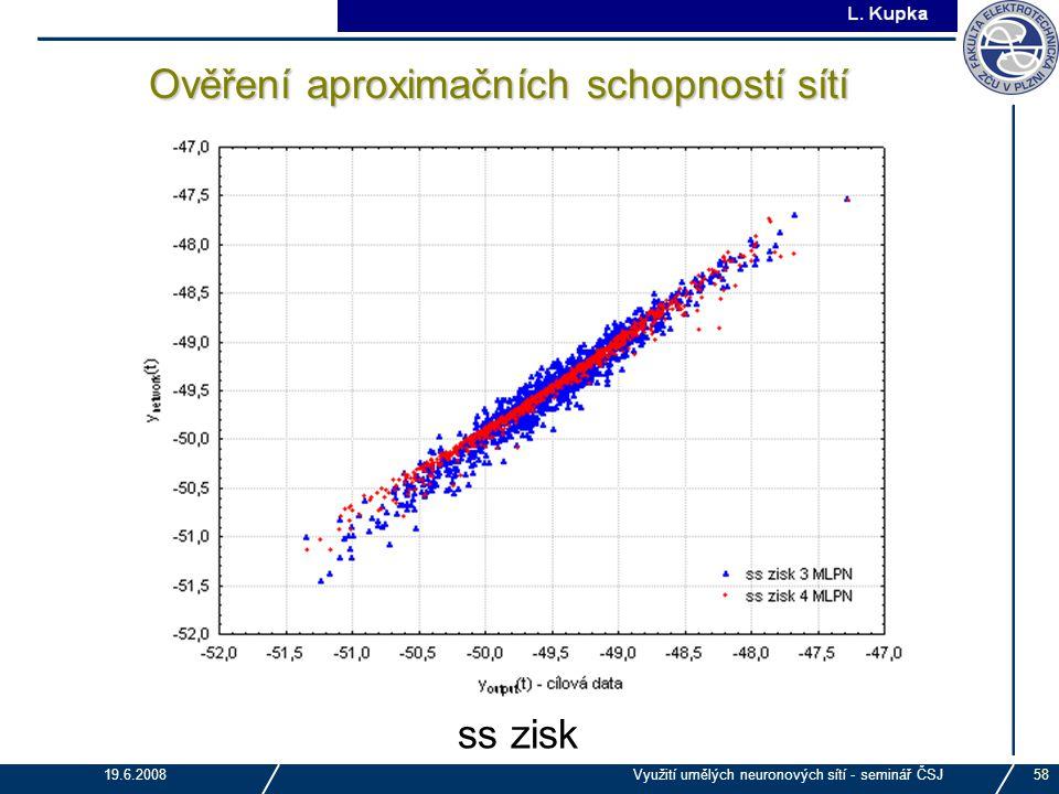 J. Tupa 19.6.2008Využití umělých neuronových sítí - seminář ČSJ58 Ověření aproximačních schopností sítí ss zisk