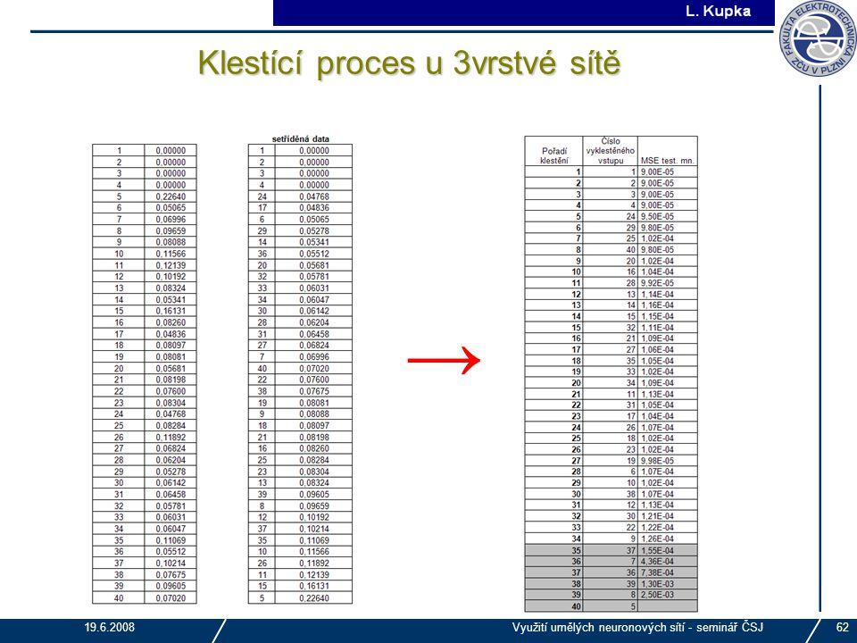 J. Tupa 19.6.2008Využití umělých neuronových sítí - seminář ČSJ62 Klestící proces u 3vrstvé sítě →