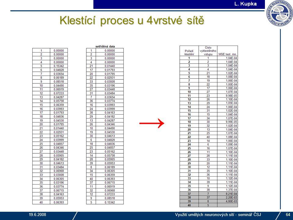 J. Tupa 19.6.2008Využití umělých neuronových sítí - seminář ČSJ64 Klestící proces u 4vrstvé sítě →