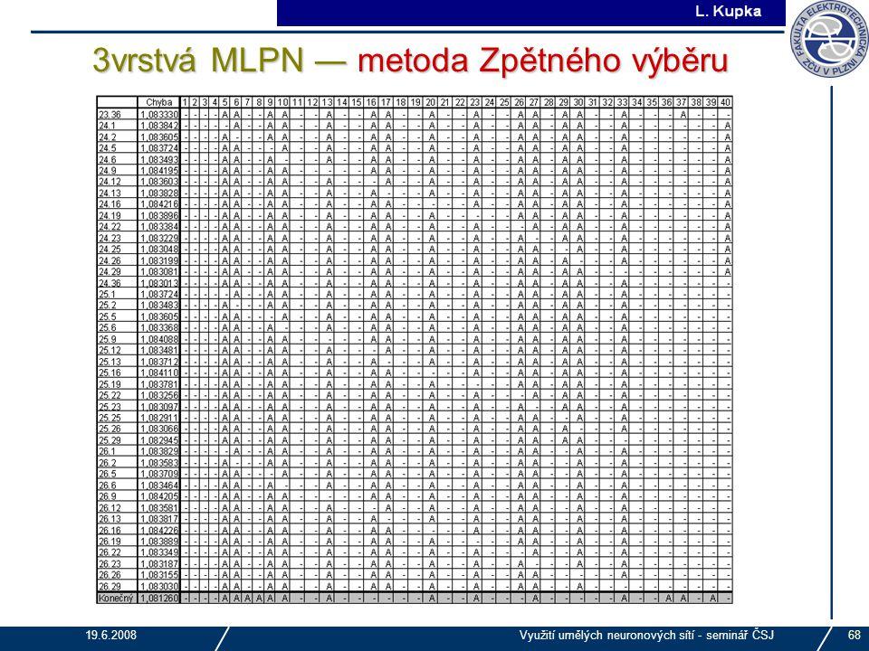 J. Tupa 19.6.2008Využití umělých neuronových sítí - seminář ČSJ68 3vrstvá MLPN ― metoda Zpětného výběru