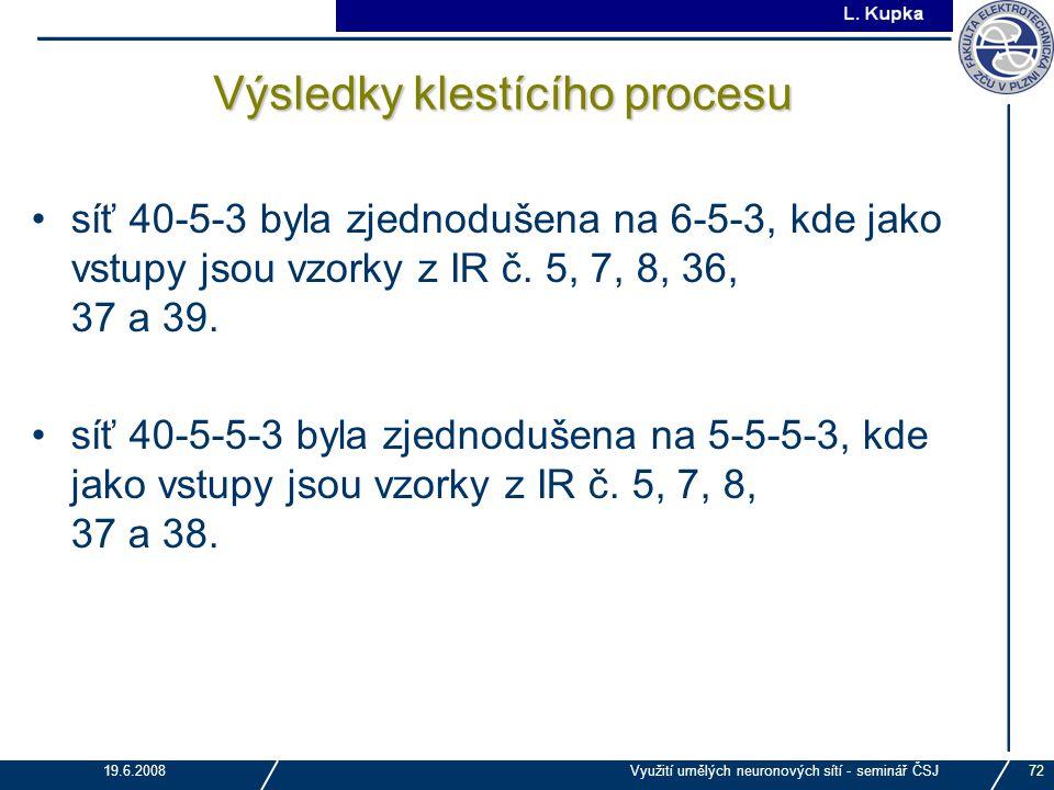 J. Tupa 19.6.2008Využití umělých neuronových sítí - seminář ČSJ72 Výsledky klestícího procesu síť 40-5-3 byla zjednodušena na 6-5-3, kde jako vstupy j