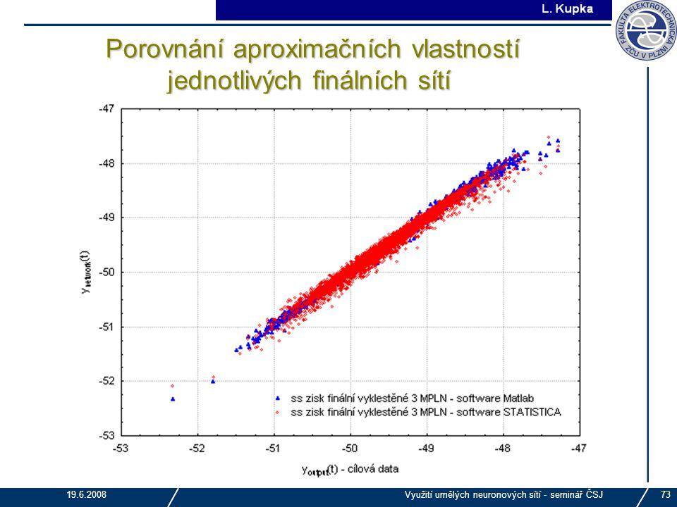 J. Tupa 19.6.2008Využití umělých neuronových sítí - seminář ČSJ73 Porovnání aproximačních vlastností jednotlivých finálních sítí