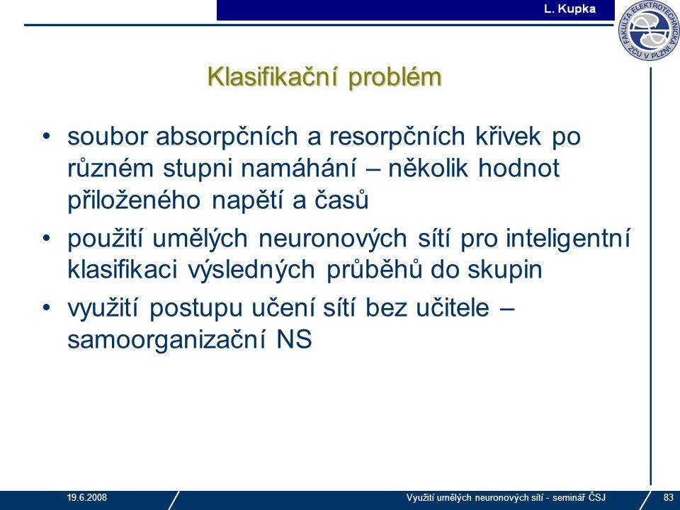 J. Tupa 19.6.2008Využití umělých neuronových sítí - seminář ČSJ83 Klasifikační problém soubor absorpčních a resorpčních křivek po různém stupni namáhá