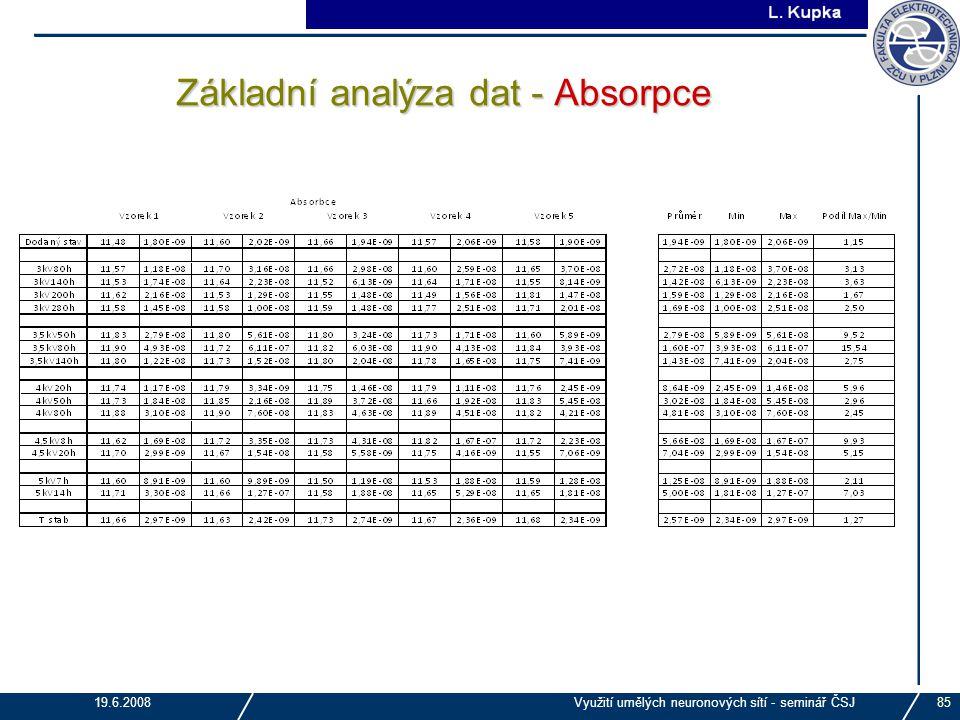 J. Tupa 19.6.2008Využití umělých neuronových sítí - seminář ČSJ85 Základní analýza dat - Absorpce