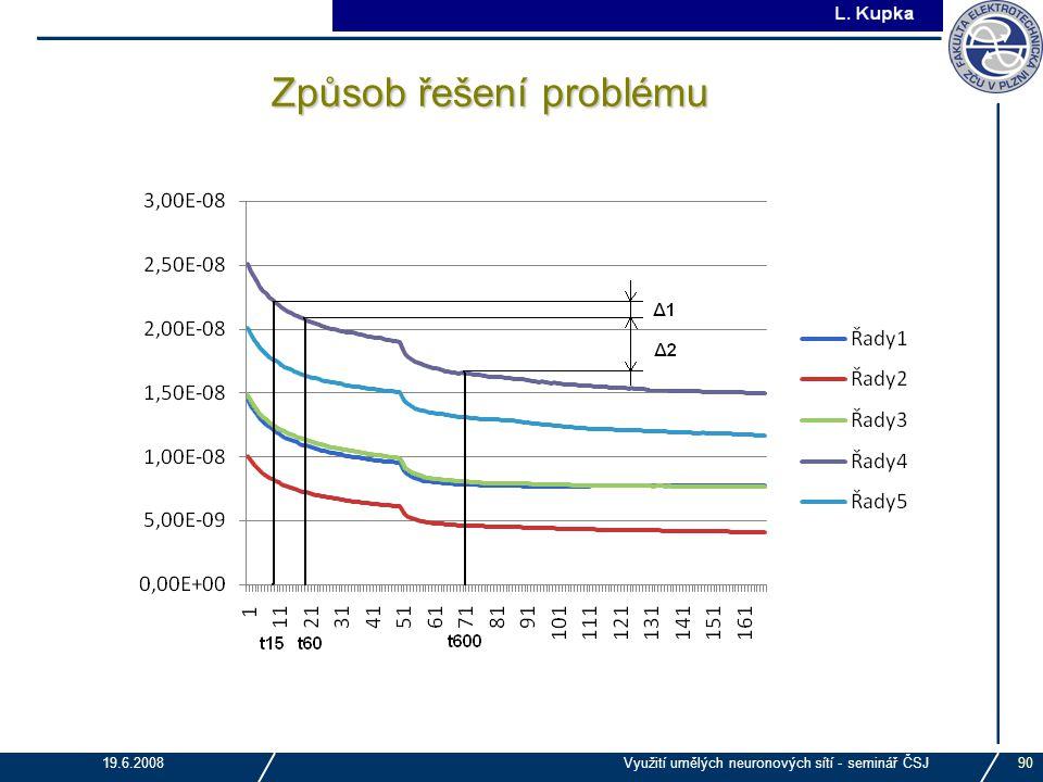 J. Tupa 19.6.2008Využití umělých neuronových sítí - seminář ČSJ90 Způsob řešení problému