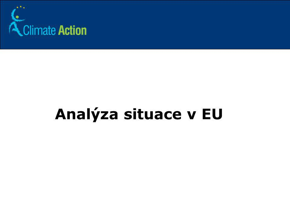 19 Analýza situace v EU