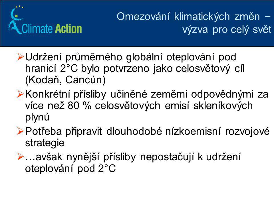 2 Omezování klimatických změn – výzva pro celý svět  Udržení průměrného globální oteplování pod hranicí 2°C bylo potvrzeno jako celosvětový cíl (Koda