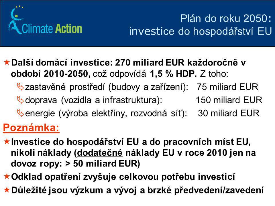 22 Plán do roku 2050 : i nvesti ce do hospodářství EU  Další domácí investice: 270 miliard EUR každoročně v období 2010-2050, což odpovídá 1,5 % HDP.