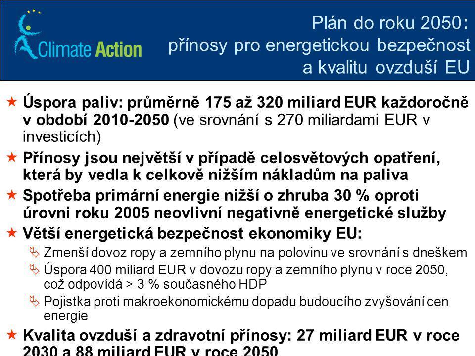 23 Plán do roku 2050 : přínosy pro energetickou bezpečnost a kvalitu ovzduší EU  Úspora paliv: průměrně 175 až 320 miliard EUR každoročně v období 20