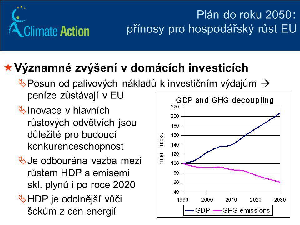 24 Plán do roku 2050 : přínosy pro hospodářský růst EU  Významné zvýšení v domácích investicích  Posun od palivových nákladů k investičním výdajům 