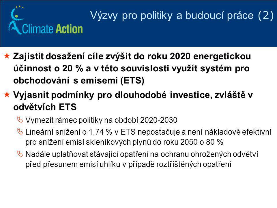 28  Zajistit dosažení cíle zvýšit do roku 2020 energetickou účinnost o 20 % a v této souvislosti využít systém pro obchodování s emisemi (ETS)  Vyja