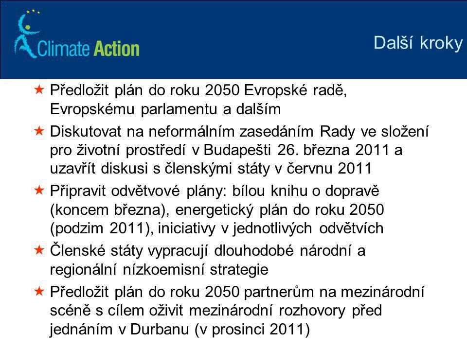 29 Další kroky  Předložit plán do roku 2050 Evropské radě, Evropskému parlamentu a dalším  Diskutovat na neformálním zasedáním Rady ve složení pro ž