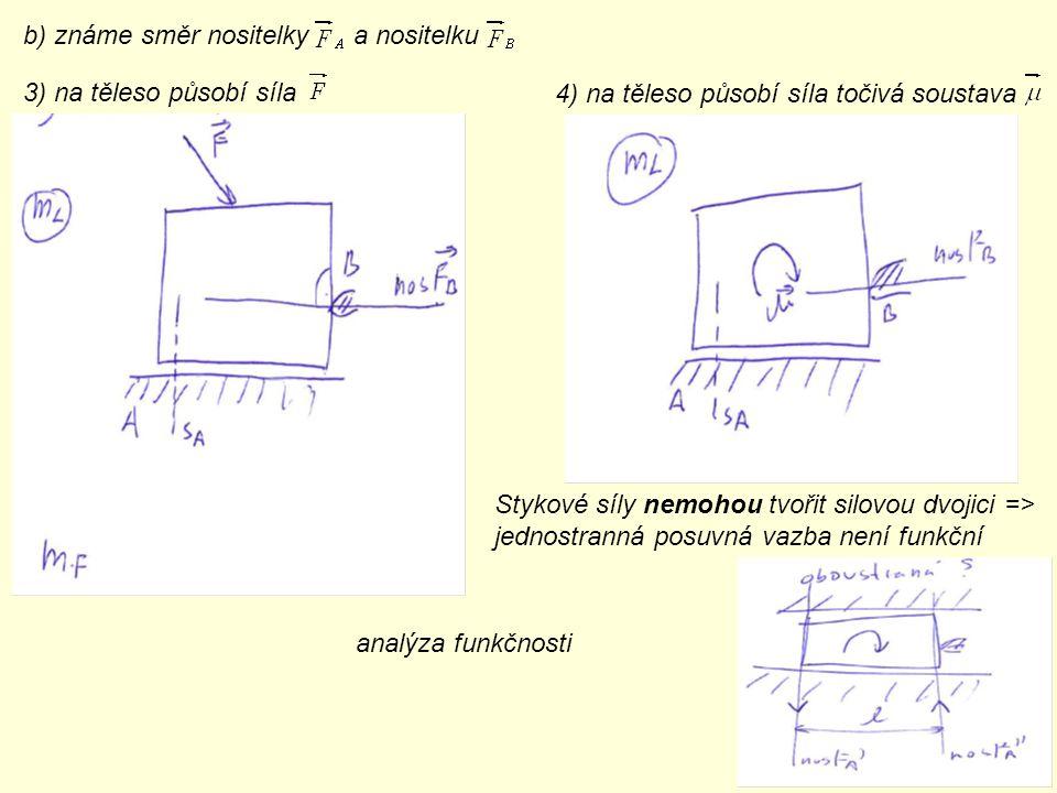 b) známe směr nositelky a nositelku 3) na těleso působí síla 4) na těleso působí síla točivá soustava analýza funkčnosti Stykové síly nemohou tvořit s