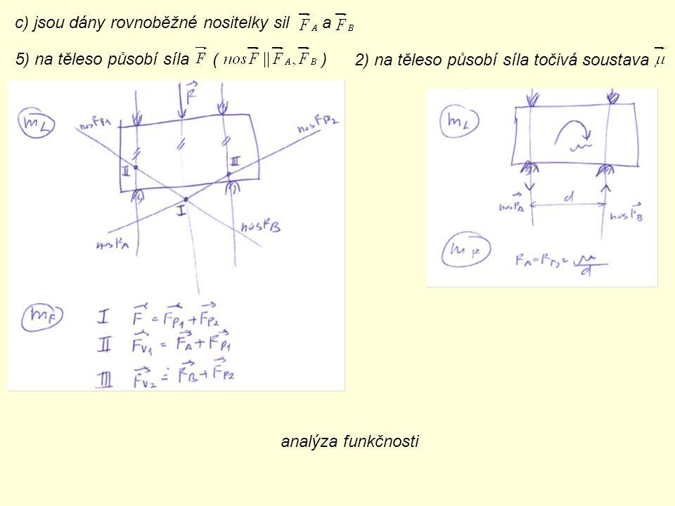 c) jsou dány rovnoběžné nositelky sil a 5) na těleso působí síla ( ) 2) na těleso působí síla točivá soustava analýza funkčnosti