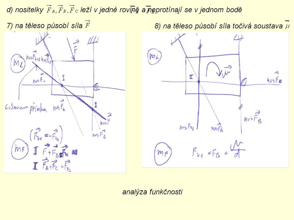 d) nositelky leží v jedné rovině a neprotínají se v jednom bodě 7) na těleso působí síla 8) na těleso působí síla točivá soustava analýza funkčnosti
