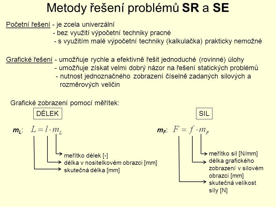 Metody řešení problémů SR a SE Početní řešení - je zcela univerzální - bez využití výpočetní techniky pracné - s využitím malé výpočetní techniky (kal