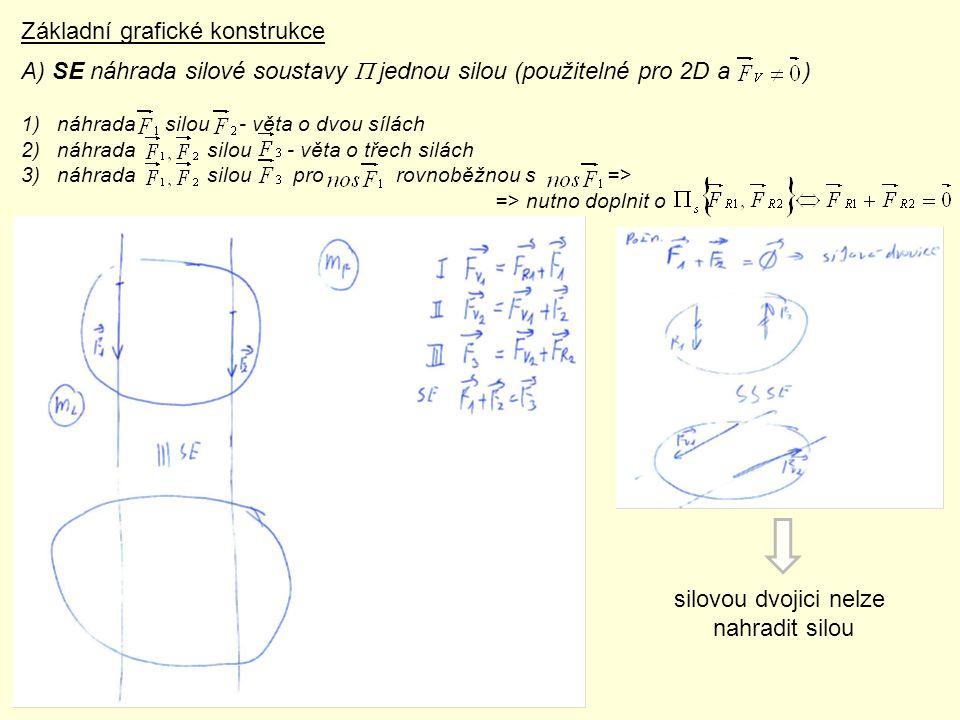 Základní grafické konstrukce A) SE náhrada silové soustavy  jednou silou (použitelné pro 2D a ) 1)náhrada silou - věta o dvou sílách 2)náhrada silou
