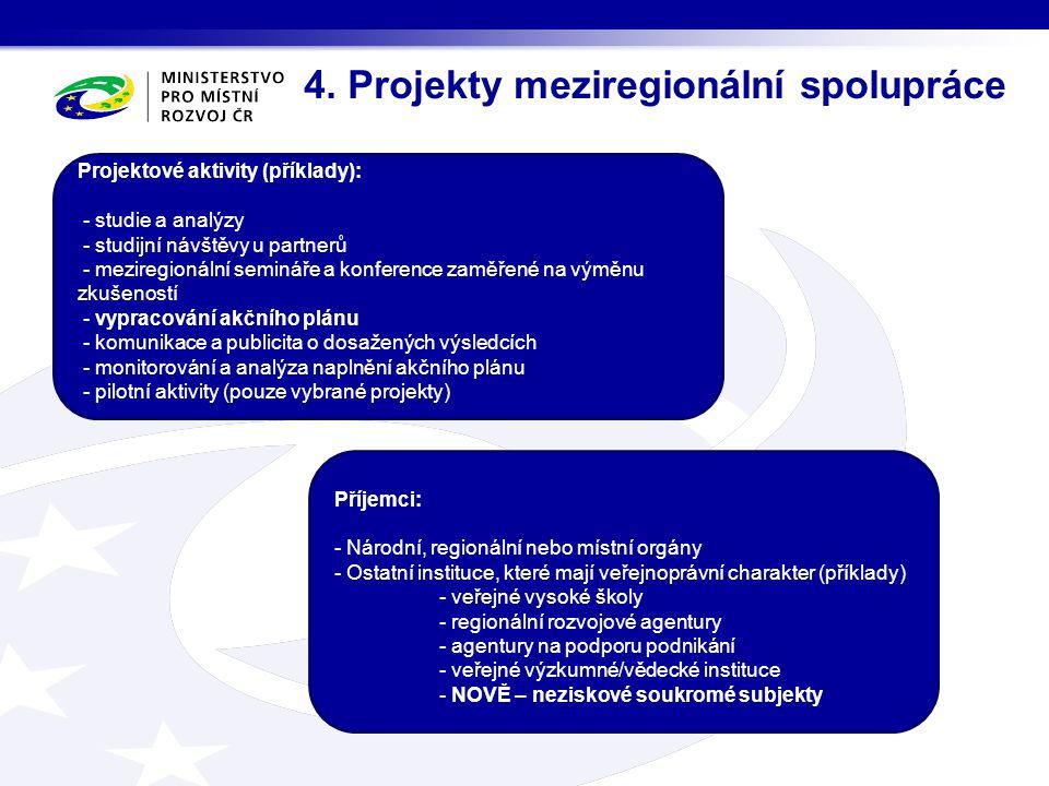 4. Projekty meziregionální spolupráce Projektové aktivity (příklady): - studie a analýzy - studijní návštěvy u partnerů - meziregionální semináře a ko