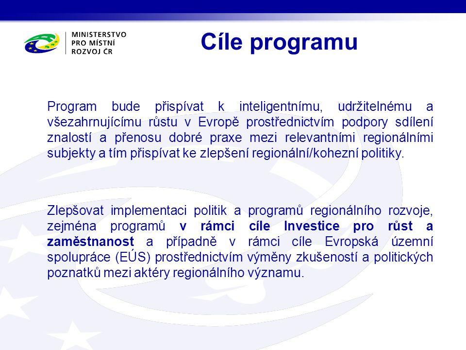 Cíle programu Program bude přispívat k inteligentnímu, udržitelnému a všezahrnujícímu růstu v Evropě prostřednictvím podpory sdílení znalostí a přenosu dobré praxe mezi relevantními regionálními subjekty a tím přispívat ke zlepšení regionální/kohezní politiky.