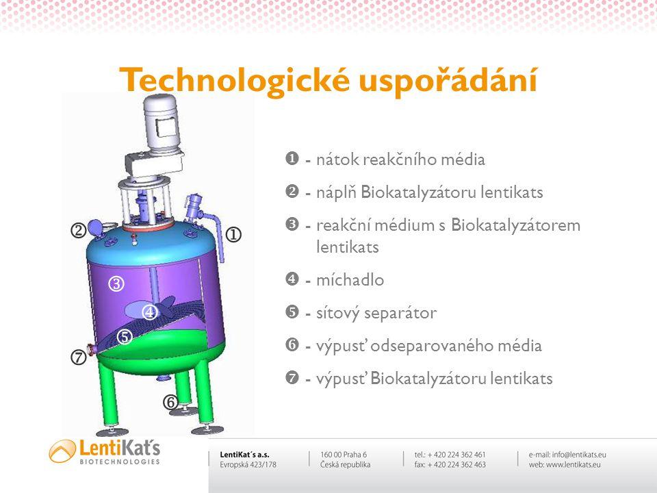 Technologické uspořádání  - nátok reakčního média  - náplň Biokatalyzátoru lentikats  - reakční médium s Biokatalyzátorem lentikats  - míchadlo 