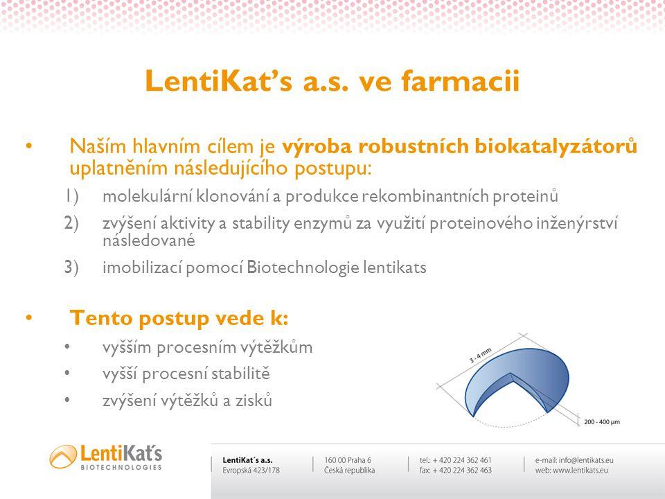 LentiKat's a.s. ve farmacii Naším hlavním cílem je výroba robustních biokatalyzátorů uplatněním následujícího postupu: 1)molekulární klonování a produ