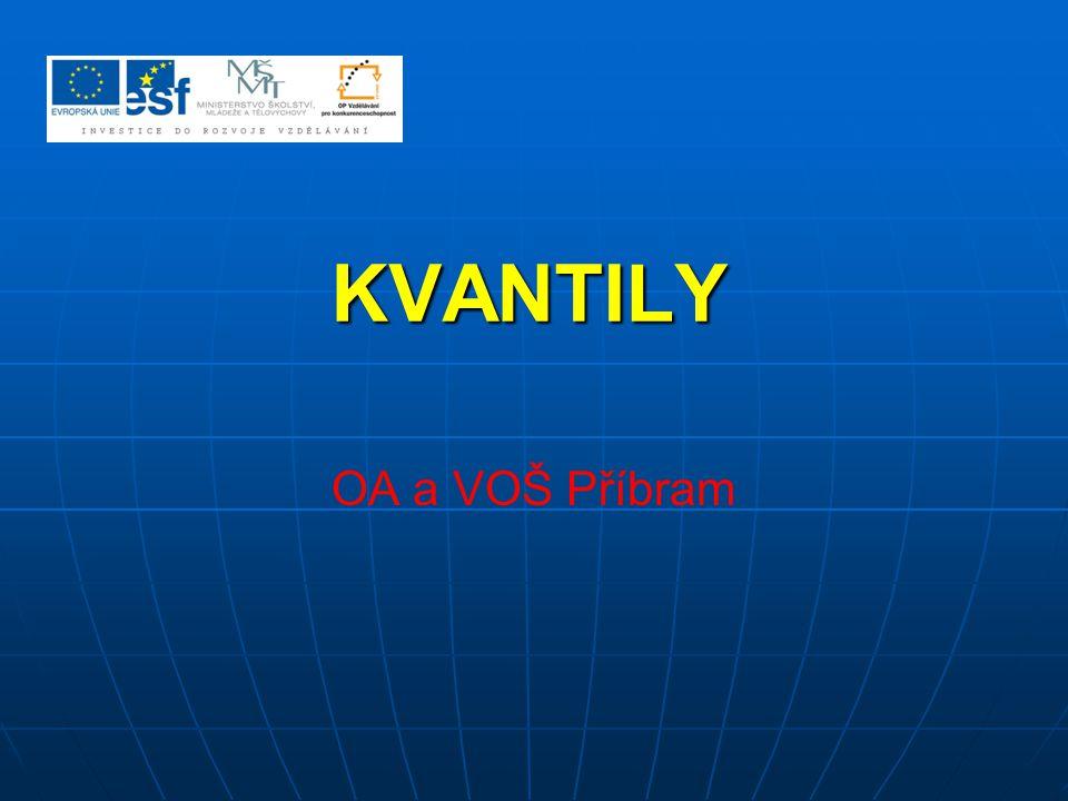 Kvantily – pojem p-procentní kvantil - x̃ p hodnota, která dělí statistický soubor s určitým znakem na dvě části 1.