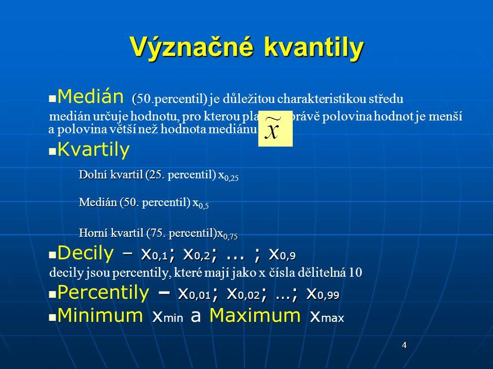 5 Jak se kvantily určují Výběrový soubor uspořádáme podle velikosti Výběrový soubor uspořádáme podle velikosti Jednotlivým hodnotám proměnné přiřadíme pořadí, a to tak, že nejmenší hodnota bude mít pořadí 1 a nejvyšší hodnota pořadí n (rozsah souboru) Jednotlivým hodnotám proměnné přiřadíme pořadí, a to tak, že nejmenší hodnota bude mít pořadí 1 a nejvyšší hodnota pořadí n (rozsah souboru) 100p%- ní kvantil je roven hodnotě proměnné s pořadím z p, kde:, přičemž z p zaokrouhlujeme na celá čísla !!!!.