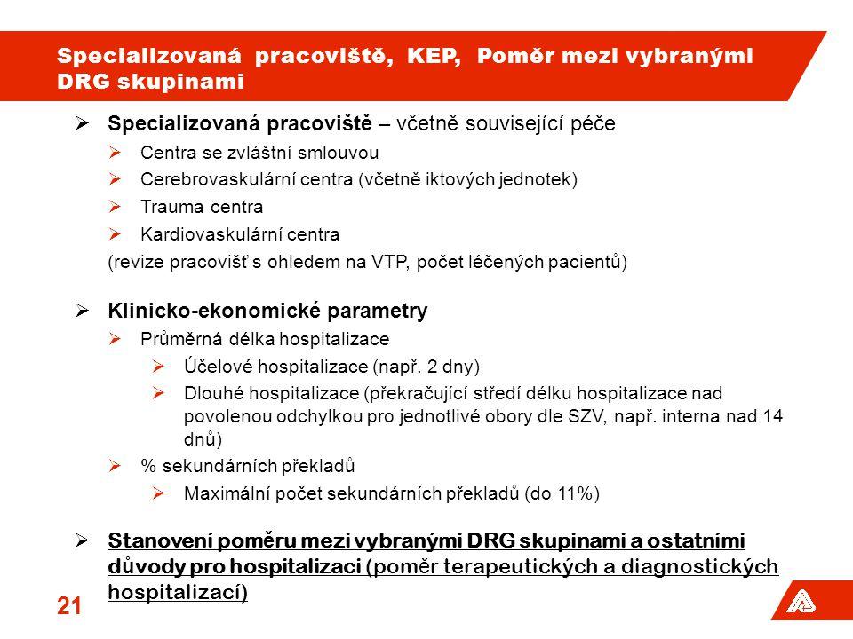 Specializovaná pracoviště, KEP, Poměr mezi vybranými DRG skupinami  Specializovaná pracoviště – včetně související péče  Centra se zvláštní smlouvou  Cerebrovaskulární centra (včetně iktových jednotek)  Trauma centra  Kardiovaskulární centra (revize pracovišť s ohledem na VTP, počet léčených pacientů)  Klinicko-ekonomické parametry  Průměrná délka hospitalizace  Účelové hospitalizace (např.