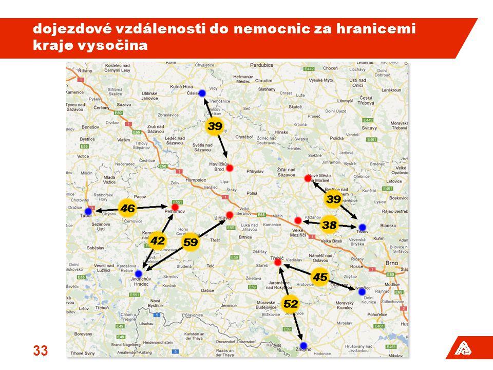 dojezdové vzdálenosti do nemocnic za hranicemi kraje vysočina 33