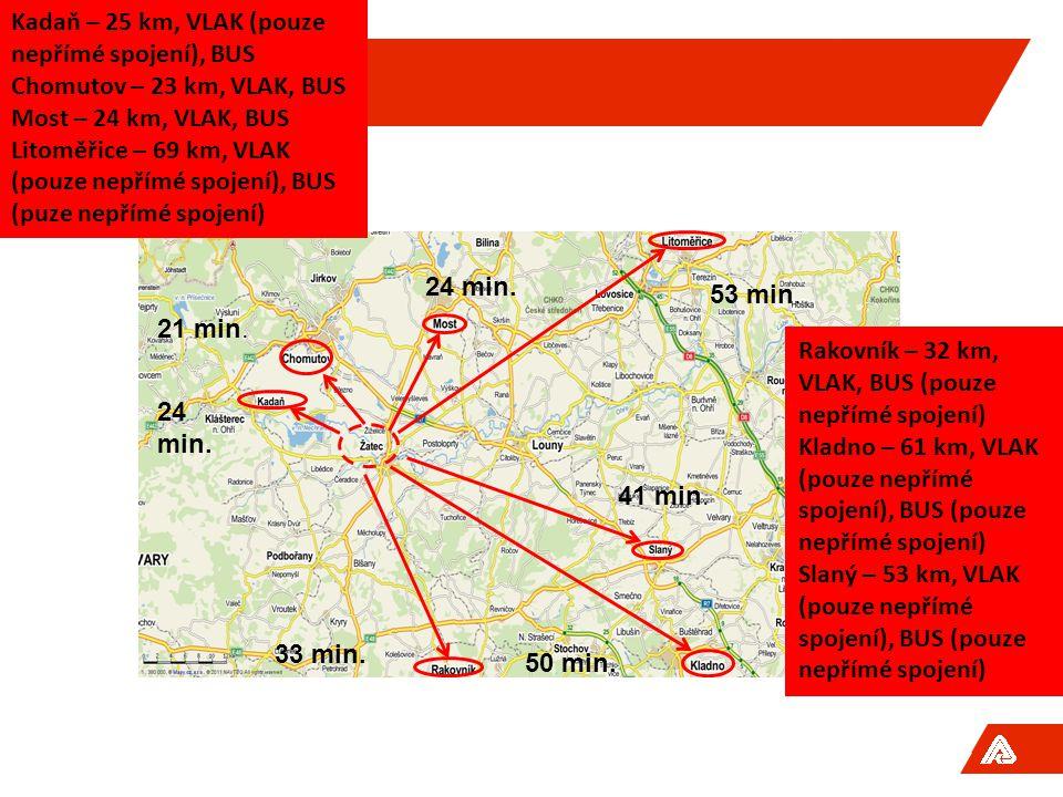 Kadaň – 25 km, VLAK (pouze nepřímé spojení), BUS Chomutov – 23 km, VLAK, BUS Most – 24 km, VLAK, BUS Litoměřice – 69 km, VLAK (pouze nepřímé spojení), BUS (puze nepřímé spojení) Rakovník – 32 km, VLAK, BUS (pouze nepřímé spojení) Kladno – 61 km, VLAK (pouze nepřímé spojení), BUS (pouze nepřímé spojení) Slaný – 53 km, VLAK (pouze nepřímé spojení), BUS (pouze nepřímé spojení) 21 min.