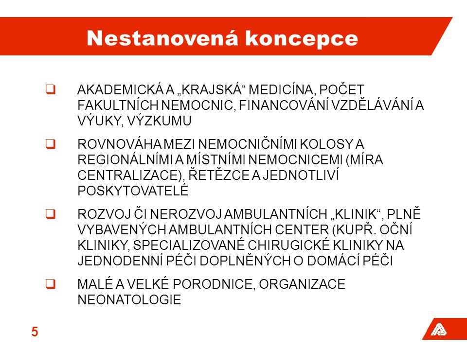 Jednání o budoucí podobě lůžkového fondu 36 debaty s většinou nemocnic na podobné téma již v minulých letech v souvislosti s oficielními záměry rozhovory od počátku 2011 dohoda o spolupráci ZP –květen 2011 květen – červen 2011 setkání s kraji srpen 2011 - účast KŘ na jednání SZP -ředitelů ZP, prezentace domluvených záměrů a postupů a jednohlasný souhlas všech přítomných / předcházel souhlas s tímto záměrem z porady ředitelů SZP/ září 2011 - individuální oficielní představení záměru ZP všem LZZ za účasti zástupců SZP,VZP a KÚ následné rozhovory, pokusy o řešení, některé konkrétní dohody zaslání paušálních výpovědí smluv všem LZZ /VZP/-listopad 2011 další/4./ kolo rozhovorů se všemi nemocnicemi – březen, duben 2012 ZÁSADA, KDO SE DOHODNE, MŮŽE SI PONECHAT PENÍZE POKUD NEPŘESUNE PÉČI JINAM