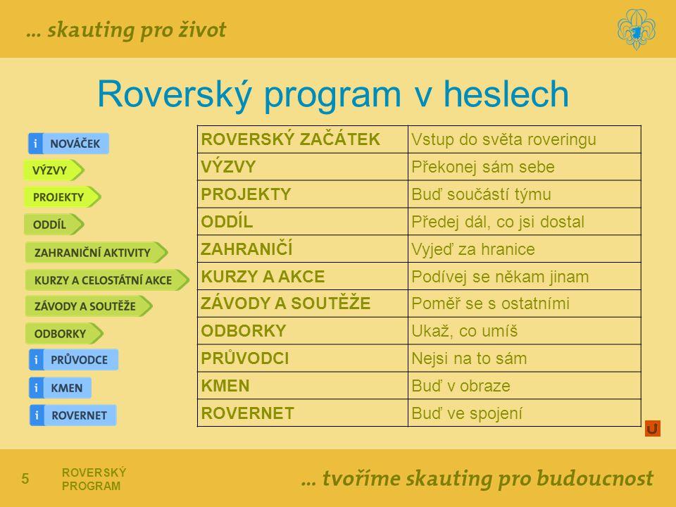 5 ROVERSKÝ PROGRAM Roverský program v heslech ROVERSKÝ ZAČÁTEKVstup do světa roveringu VÝZVYPřekonej sám sebe PROJEKTYBuď součástí týmu ODDÍLPředej dá