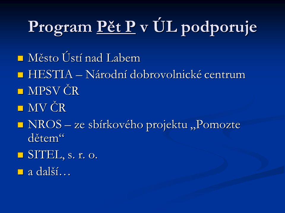 Program Pět P v ÚL podporuje Město Ústí nad Labem Město Ústí nad Labem HESTIA – Národní dobrovolnické centrum HESTIA – Národní dobrovolnické centrum M