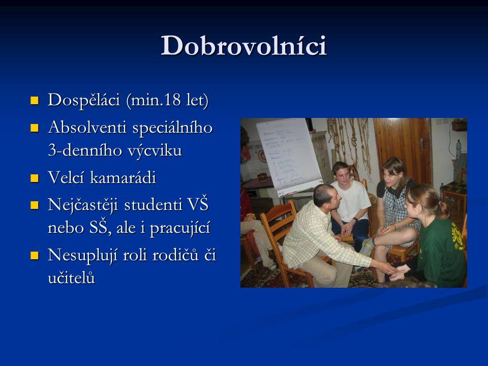Dobrovolníci Dospěláci (min.18 let) Dospěláci (min.18 let) Absolventi speciálního 3-denního výcviku Absolventi speciálního 3-denního výcviku Velcí kam