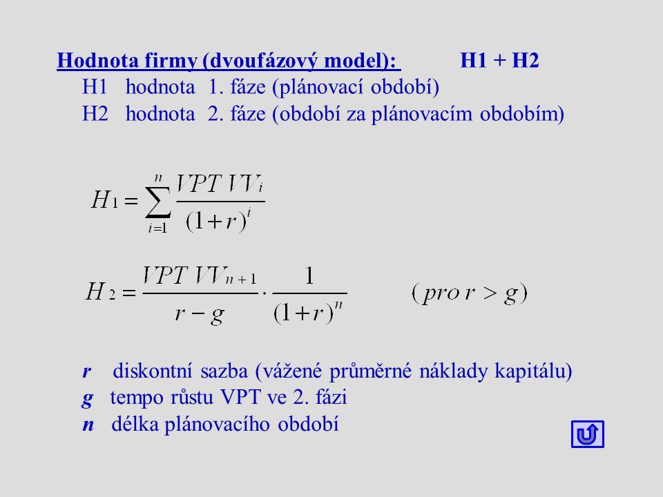 Hodnota firmy (dvoufázový model): H1 + H2 H1 hodnota 1.