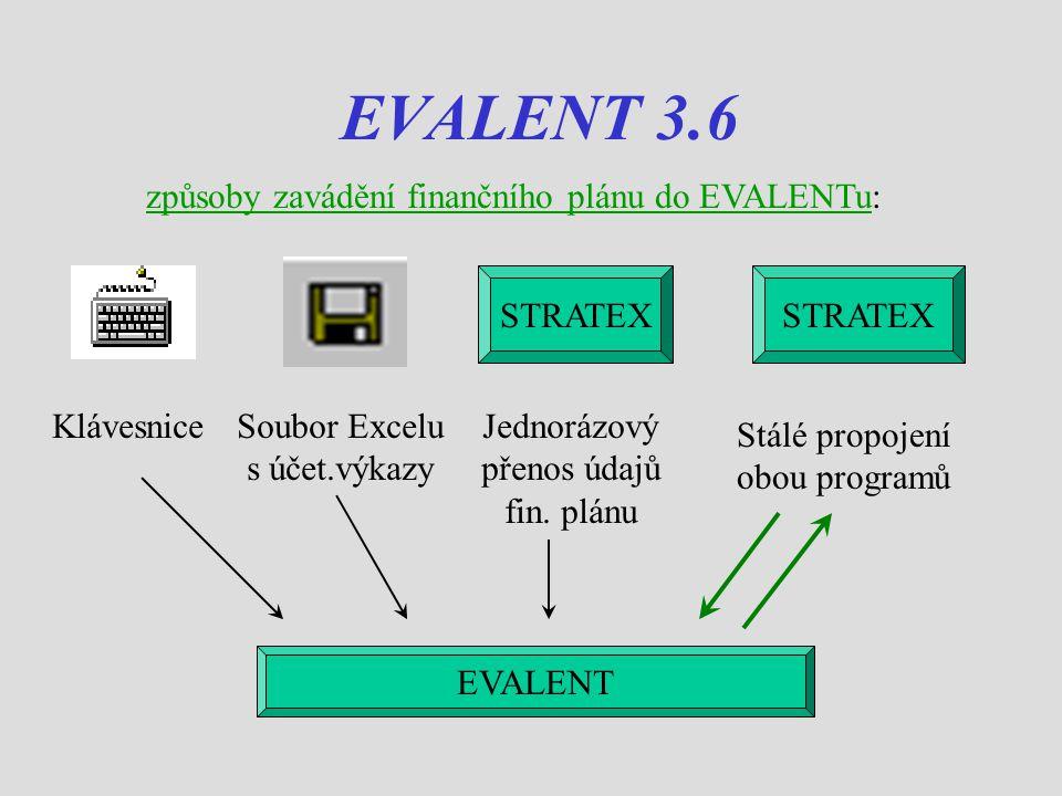 EVALENT 3.6 způsoby zavádění finančního plánu do EVALENTu: STRATEX EVALENT Soubor Excelu s účet.výkazy KlávesniceJednorázový přenos údajů fin.