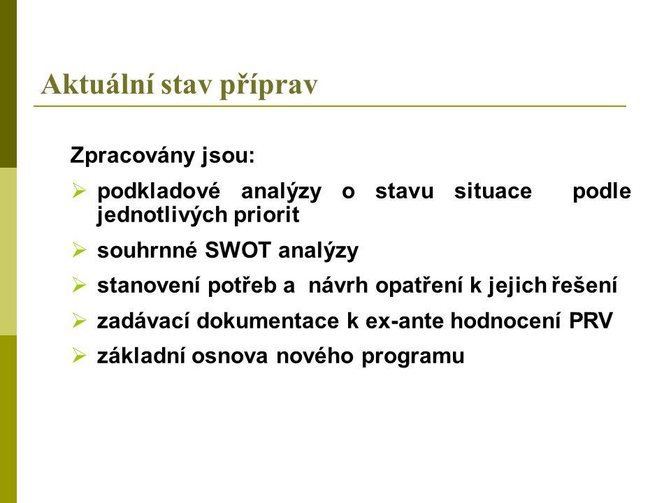 Aktuální stav příprav Zpracovány jsou:  podkladové analýzy o stavu situace podle jednotlivých priorit  souhrnné SWOT analýzy  stanovení potřeb a návrh opatření k jejich řešení  zadávací dokumentace k ex-ante hodnocení PRV  základní osnova nového programu